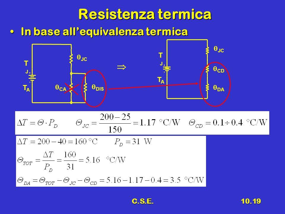 C.S.E.10.19 Resistenza termica In base allequivalenza termicaIn base allequivalenza termica
