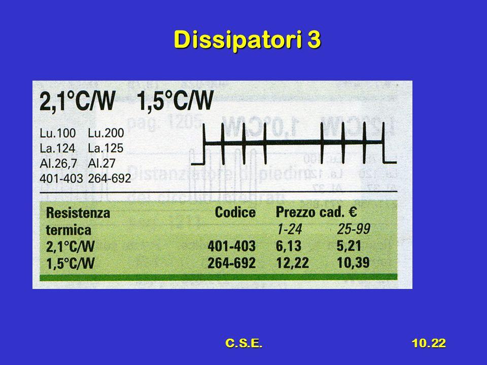 C.S.E.10.22 Dissipatori 3