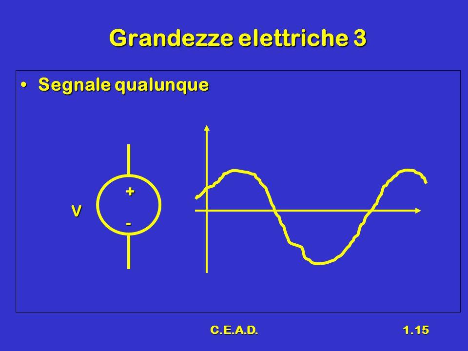 C.E.A.D.1.15 Grandezze elettriche 3 Segnale qualunqueSegnale qualunque V - +