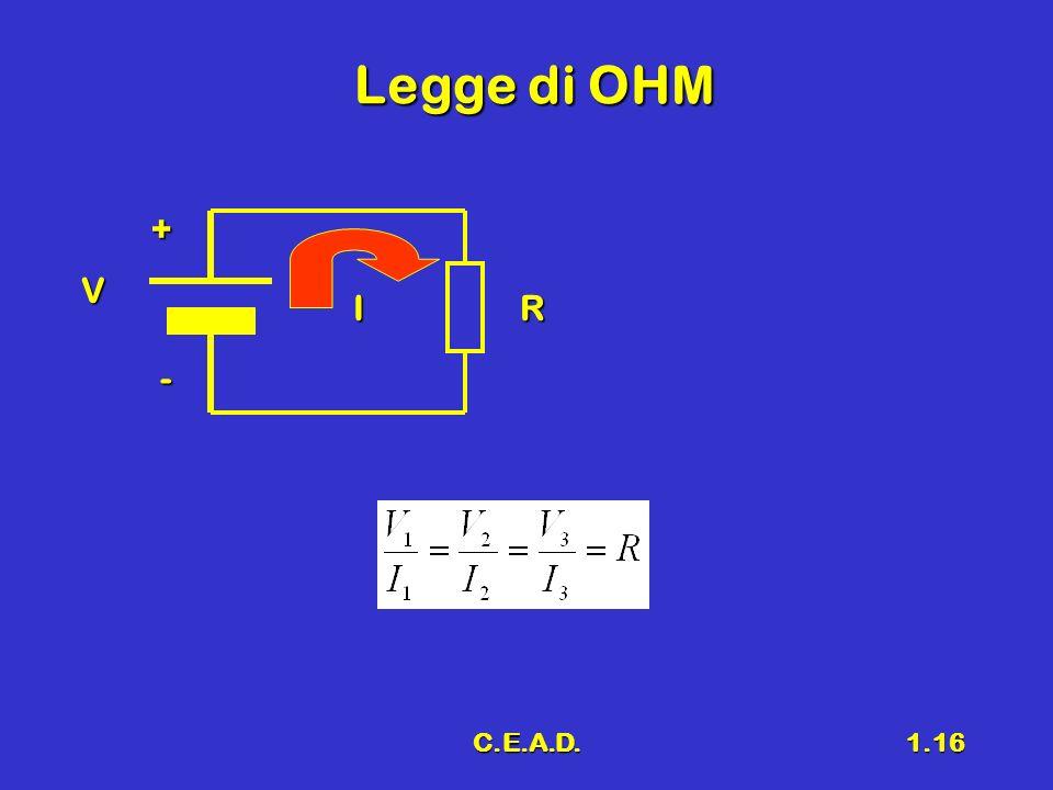 C.E.A.D.1.16 Legge di OHM V - + IR