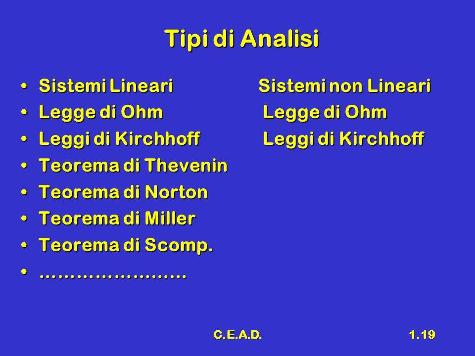 C.E.A.D.1.19 Tipi di Analisi Sistemi LineariSistemi non LineariSistemi LineariSistemi non Lineari Legge di Ohm Legge di OhmLegge di Ohm Legge di Ohm L