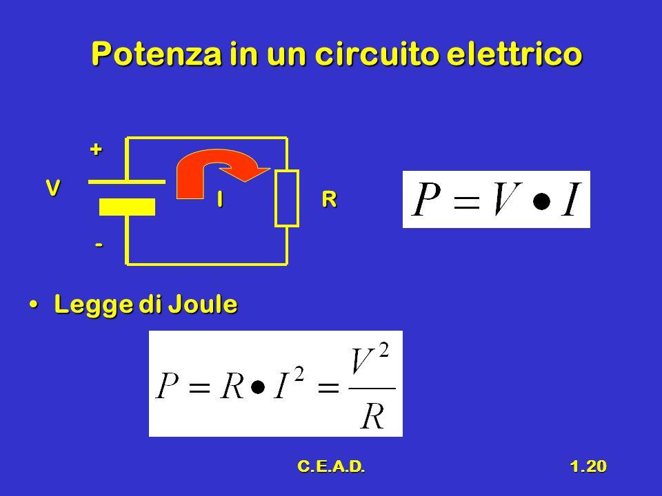 C.E.A.D.1.20 Potenza in un circuito elettrico Legge di JouleLegge di Joule V -+IR