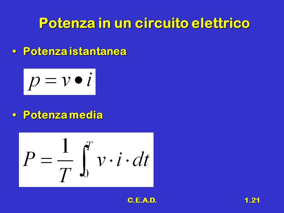 C.E.A.D.1.21 Potenza in un circuito elettrico Potenza istantaneaPotenza istantanea Potenza mediaPotenza media