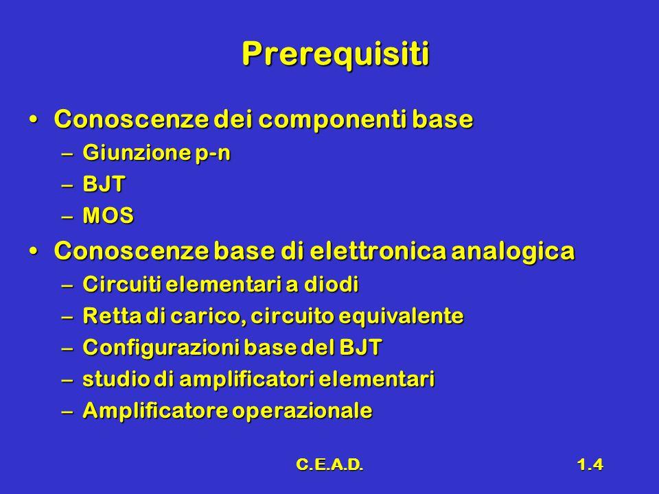 C.E.A.D.1.4 Prerequisiti Conoscenze dei componenti baseConoscenze dei componenti base –Giunzione p-n –BJT –MOS Conoscenze base di elettronica analogic