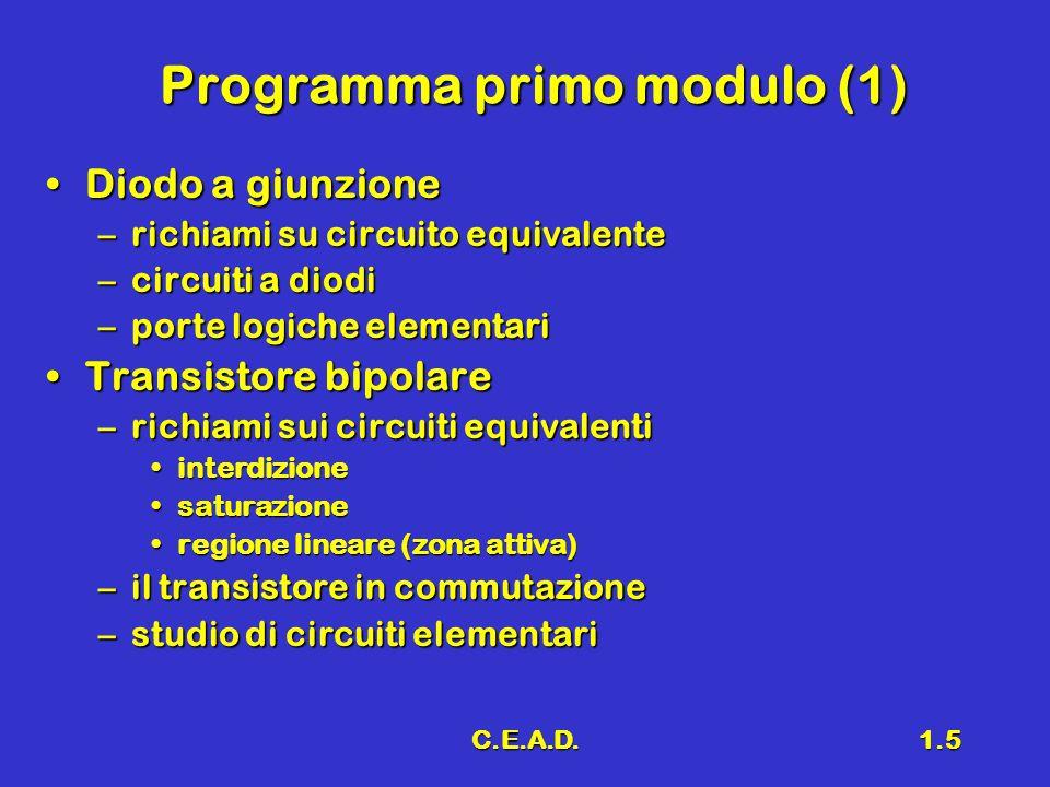 C.E.A.D.1.5 Programma primo modulo (1) Diodo a giunzioneDiodo a giunzione –richiami su circuito equivalente –circuiti a diodi –porte logiche elementar