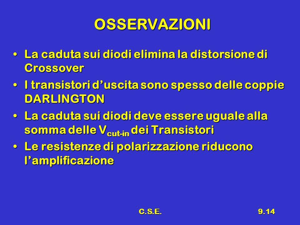 C.S.E.9.14 OSSERVAZIONI La caduta sui diodi elimina la distorsione di CrossoverLa caduta sui diodi elimina la distorsione di Crossover I transistori d