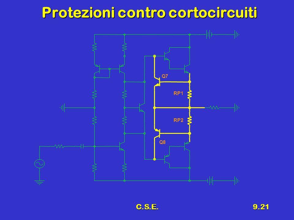 C.S.E.9.21 Protezioni contro cortocircuiti Q7 Q8 RP1 RP2