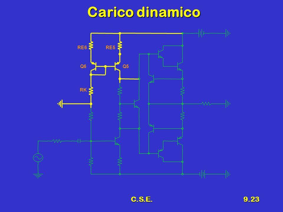 C.S.E.9.23 Carico dinamico RE6 RK Q5Q6 RE5