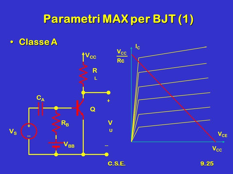 C.S.E.9.25 Parametri MAX per BJT (1) Classe AClasse A + -- VSVS V BB RBRB CACA V CC RLRL Q VUVU + -- ICIC V CE V CC Rc