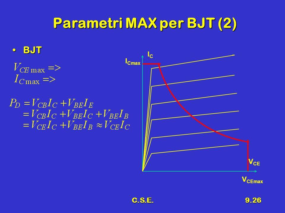 C.S.E.9.26 Parametri MAX per BJT (2) BJTBJT ICIC V CE V CEmax I Cmax