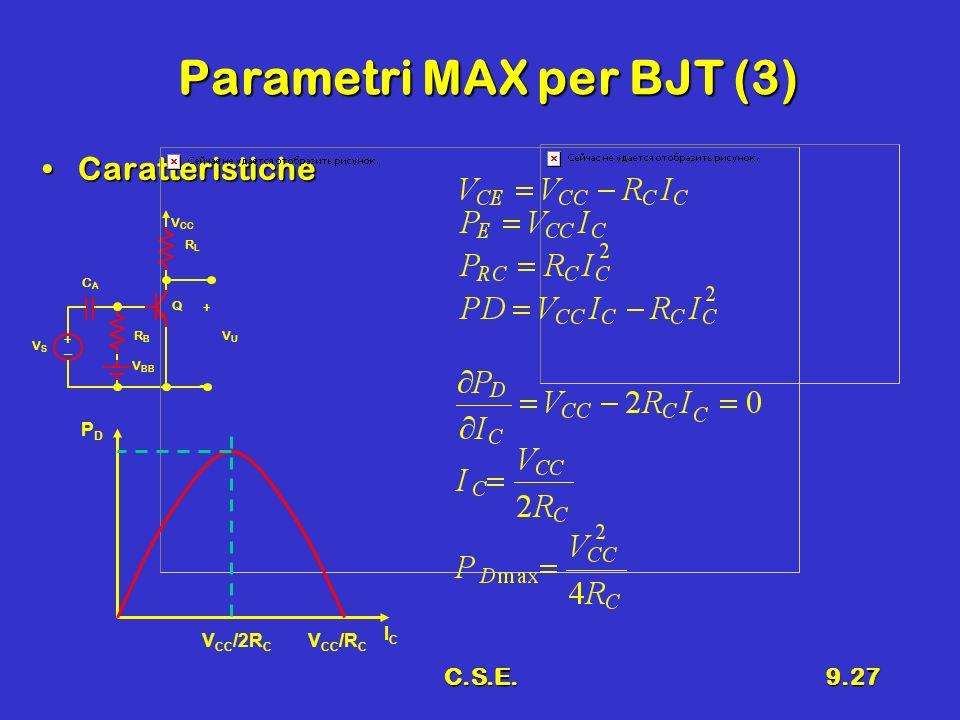 C.S.E.9.27 Parametri MAX per BJT (3) CaratteristicheCaratteristiche + -- VSVS V BB RBRB CACA V CC RLRL Q VUVU + -- ICIC V CC /R C V CC /2R C PDPD