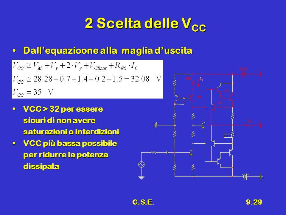 C.S.E.9.29 2 Scelta delle V CC Dallequazioone alla maglia duscitaDallequazioone alla maglia duscita VCC > 32 per essereVCC > 32 per essere sicuri di n