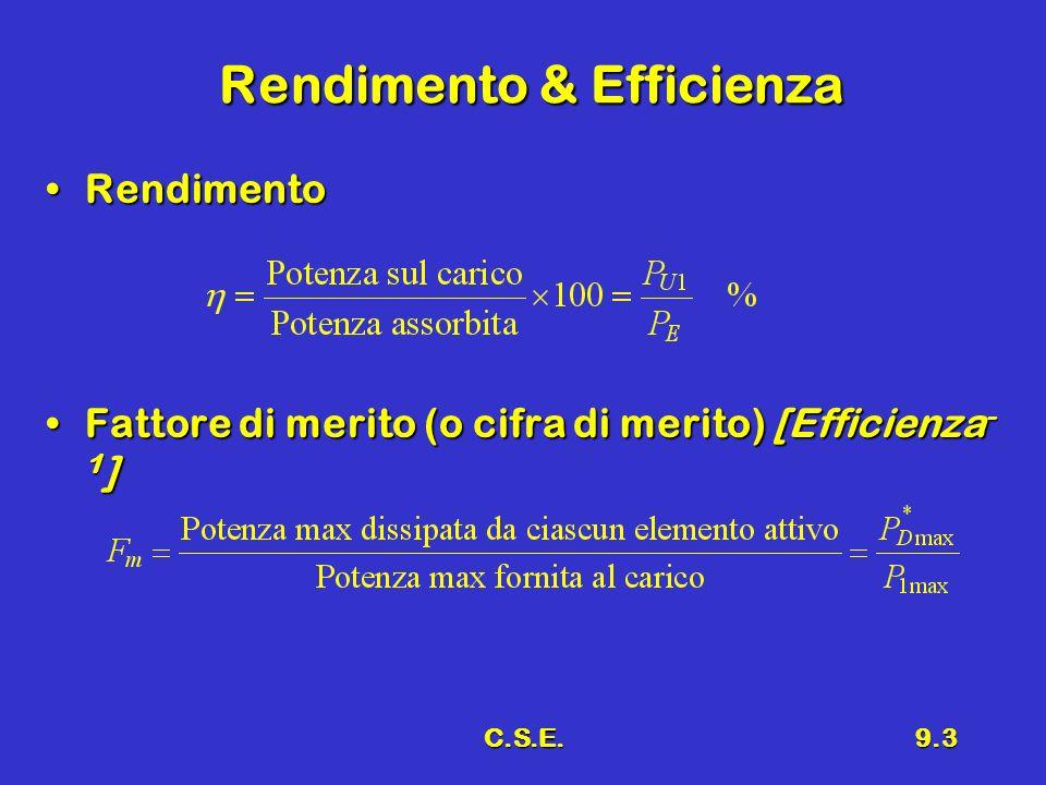 C.S.E.9.3 Rendimento & Efficienza RendimentoRendimento Fattore di merito (o cifra di merito) [Efficienza - 1 ]Fattore di merito (o cifra di merito) [E