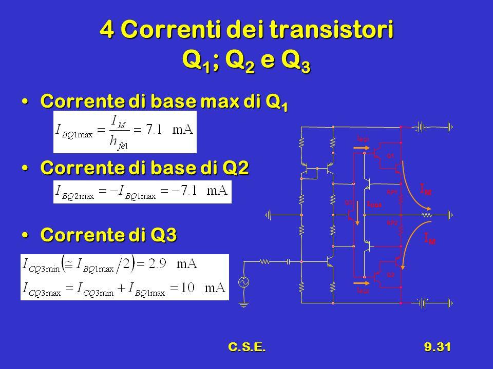 C.S.E.9.31 4 Correnti dei transistori Q 1 ; Q 2 e Q 3 Corrente di base max di Q 1Corrente di base max di Q 1 Corrente di base di Q2Corrente di base di