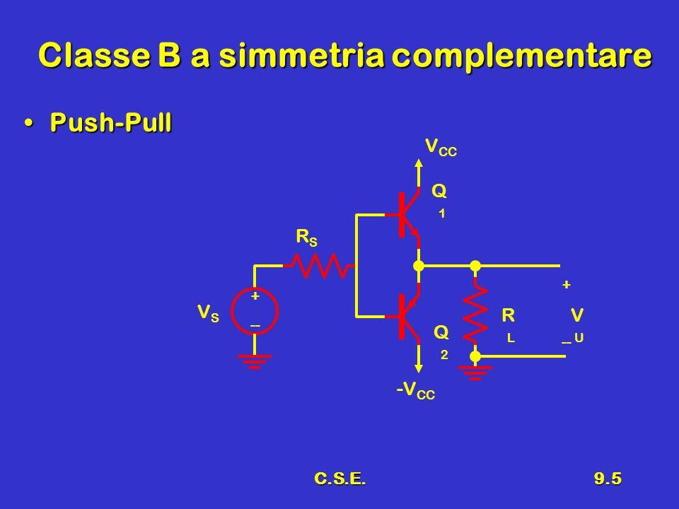 C.S.E.9.5 Classe B a simmetria complementare Push-PullPush-Pull + -- VSVS -V CC V CC RLRL Q1Q1 VUVU + -- Q2Q2 RSRS