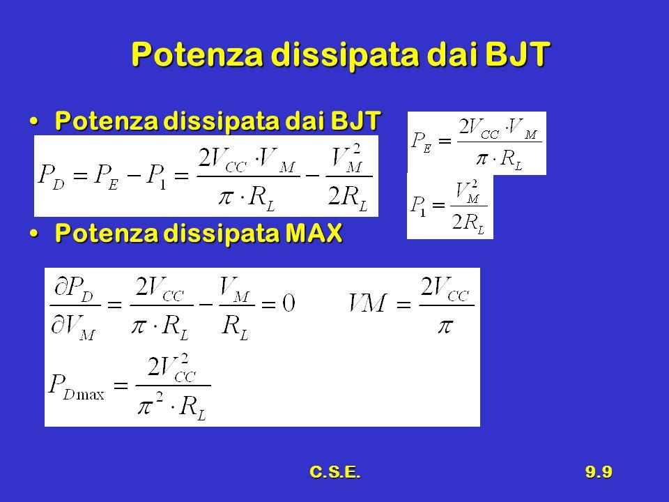 C.S.E.9.9 Potenza dissipata dai BJT Potenza dissipata dai BJTPotenza dissipata dai BJT Potenza dissipata MAXPotenza dissipata MAX