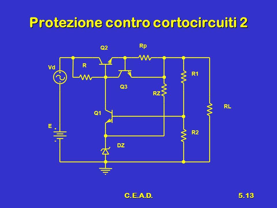 C.E.A.D.5.13 Protezione contro cortocircuiti 2 Rp