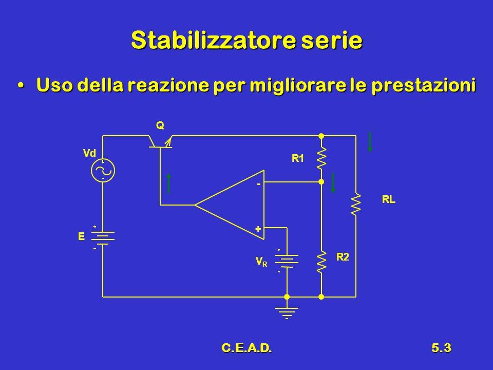 C.E.A.D.5.3 Stabilizzatore serie Uso della reazione per migliorare le prestazioniUso della reazione per migliorare le prestazioni E Vd RL Q + - R2 R1