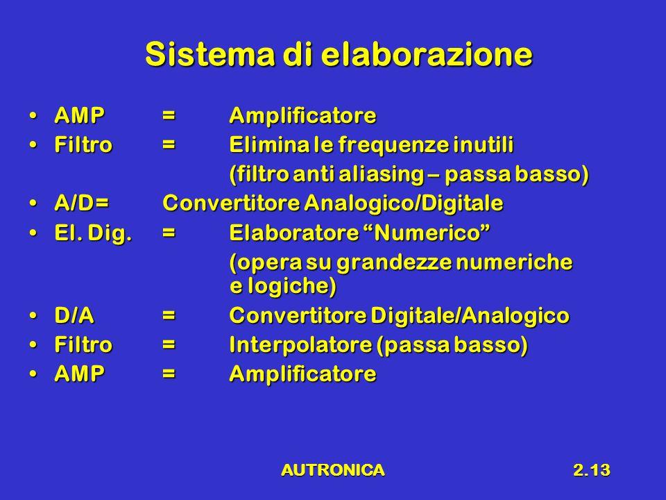 AUTRONICA2.13 Sistema di elaborazione AMP=AmplificatoreAMP=Amplificatore Filtro=Elimina le frequenze inutiliFiltro=Elimina le frequenze inutili (filtr