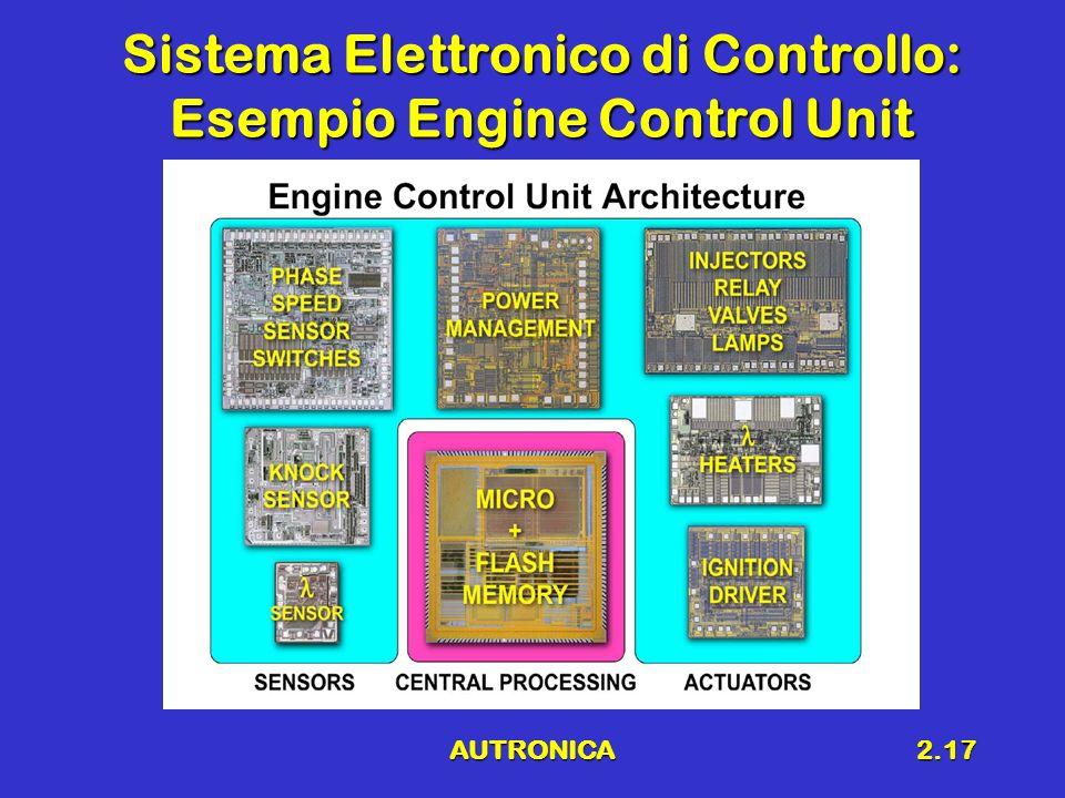 AUTRONICA2.17 Sistema Elettronico di Controllo: Esempio Engine Control Unit