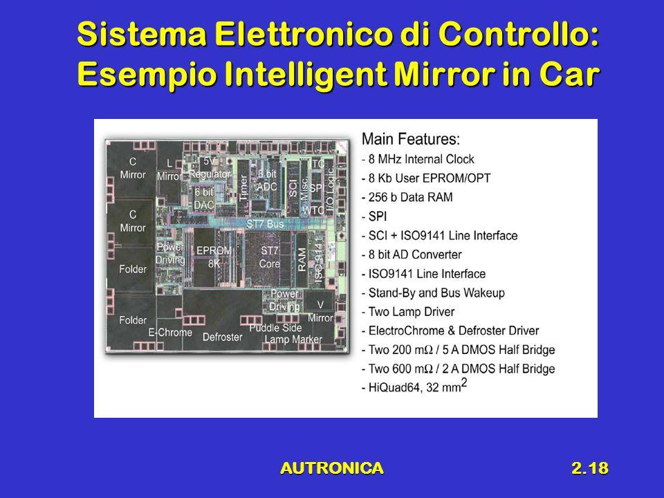 AUTRONICA2.18 Sistema Elettronico di Controllo: Esempio Intelligent Mirror in Car
