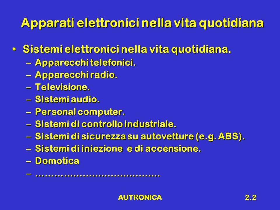 AUTRONICA2.2 Apparati elettronici nella vita quotidiana Sistemi elettronici nella vita quotidiana.Sistemi elettronici nella vita quotidiana. –Apparecc