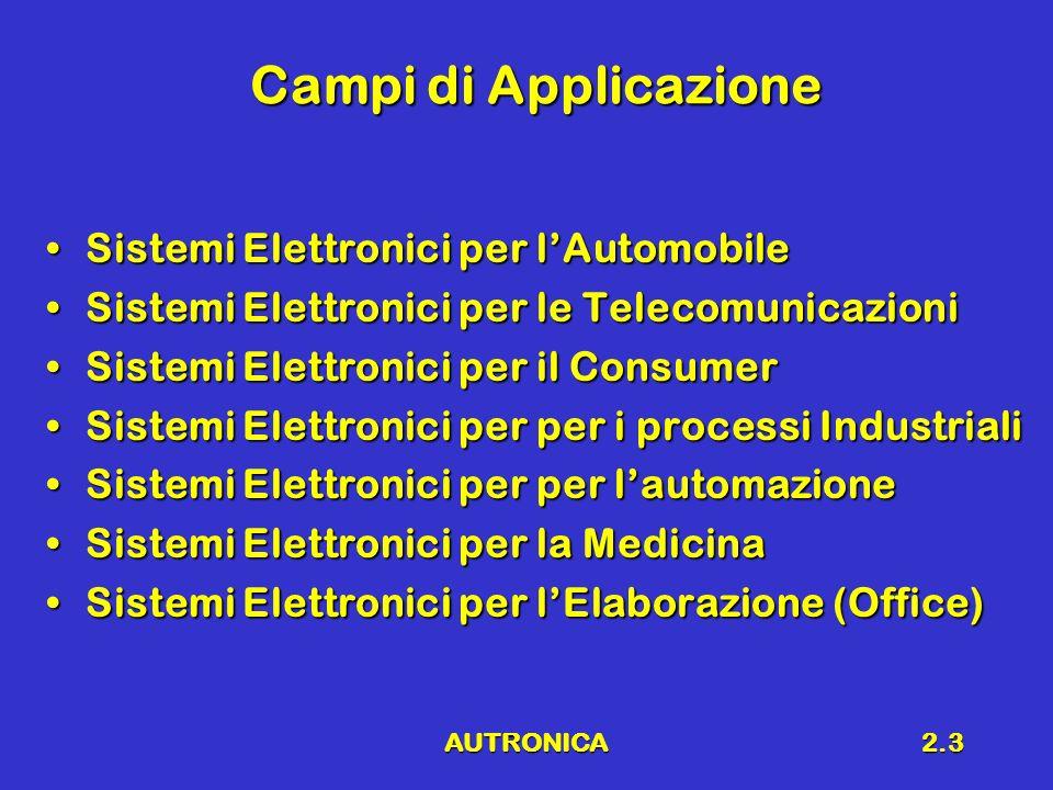 AUTRONICA2.3 Campi di Applicazione Sistemi Elettronici per lAutomobileSistemi Elettronici per lAutomobile Sistemi Elettronici per le Telecomunicazioni