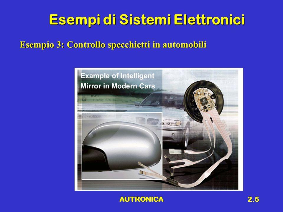 AUTRONICA2.5 Esempi di Sistemi Elettronici Esempio 3: Controllo specchietti in automobili