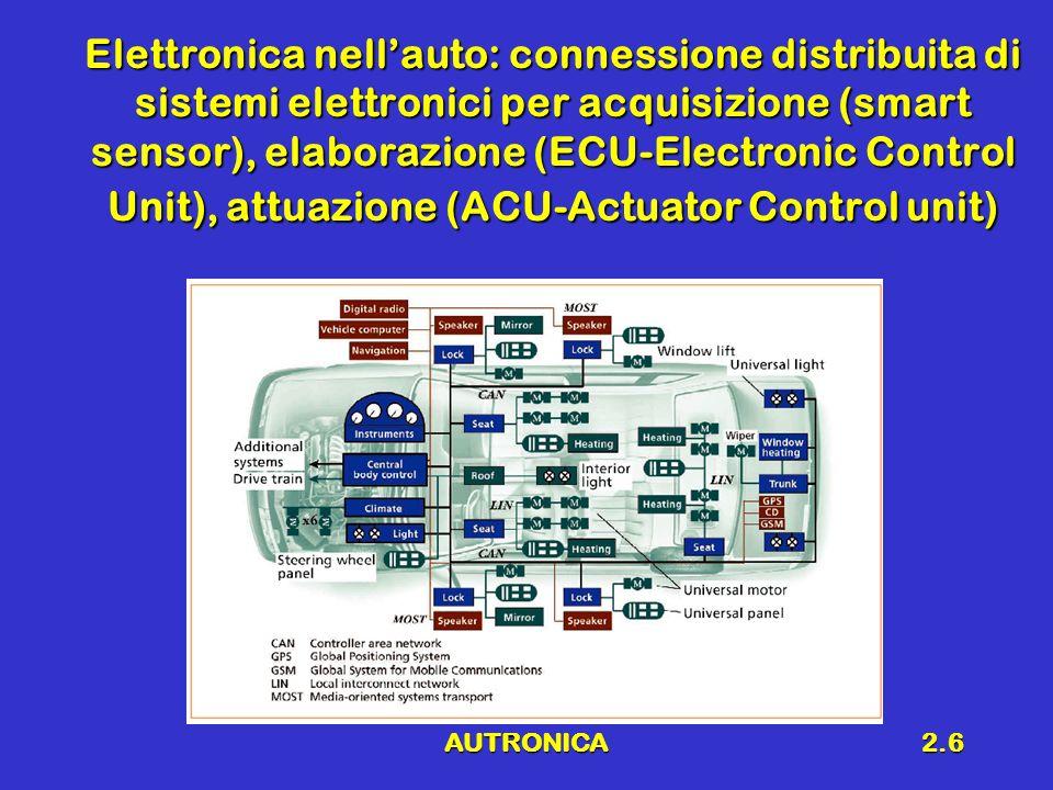 AUTRONICA2.6 Elettronica nellauto: connessione distribuita di sistemi elettronici per acquisizione (smart sensor), elaborazione (ECU-Electronic Contro