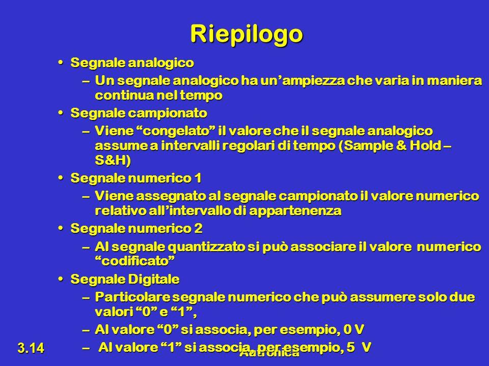 Autronica 3.14 Riepilogo Segnale analogicoSegnale analogico –Un segnale analogico ha unampiezza che varia in maniera continua nel tempo Segnale campio