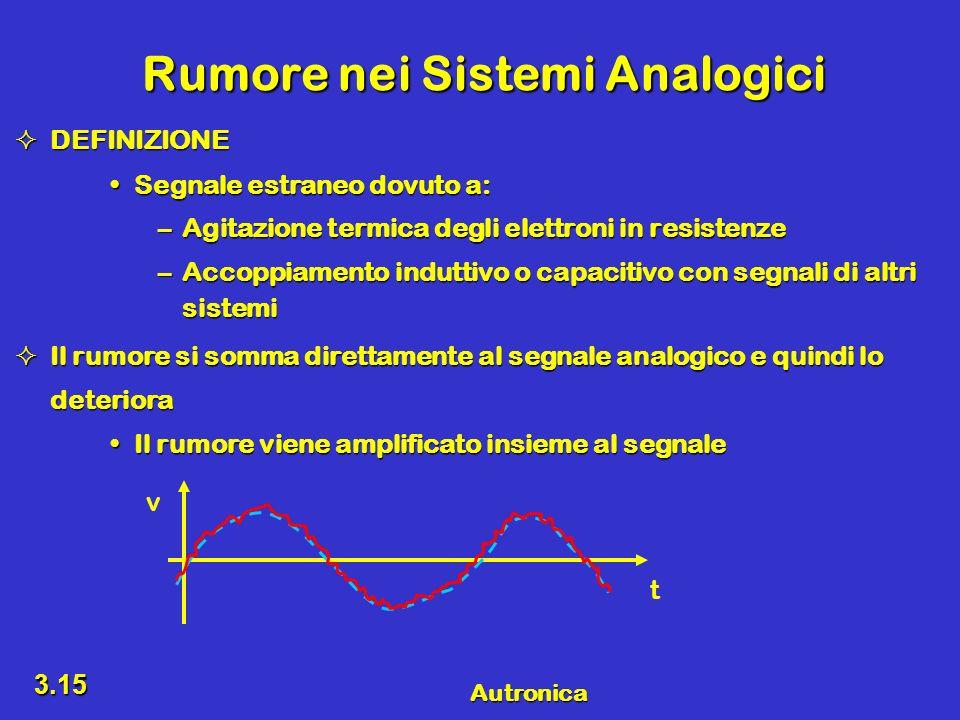 Autronica 3.15 Rumore nei Sistemi Analogici DEFINIZIONE DEFINIZIONE Segnale estraneo dovuto a:Segnale estraneo dovuto a: –Agitazione termica degli ele