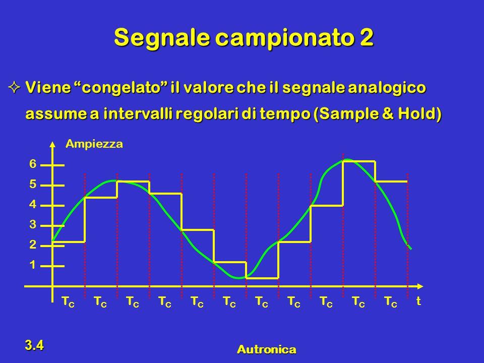 Autronica 3.4 Segnale campionato 2 Viene congelato il valore che il segnale analogico assume a intervalli regolari di tempo (Sample & Hold) Viene cong