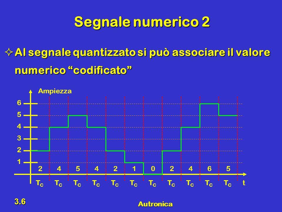 Autronica 3.6 Segnale numerico 2 Al segnale quantizzato si può associare il valore numerico codificato Al segnale quantizzato si può associare il valo