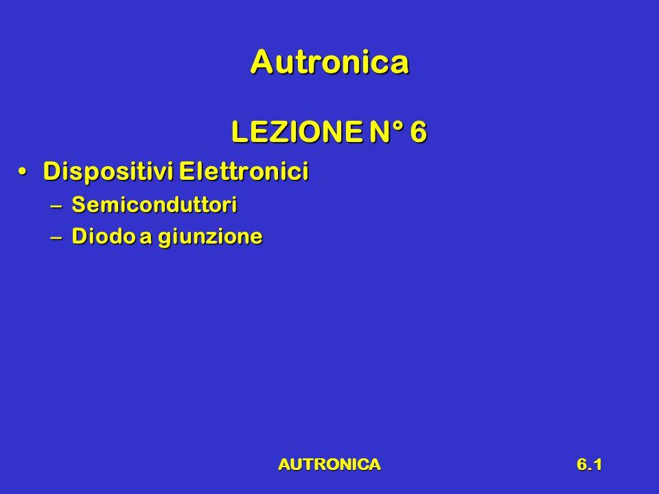 AUTRONICA6.12 Giunzione p-n Unione di un semiconduttore p a uno nUnione di un semiconduttore p a uno n –I livelli di Fermi sono allineati