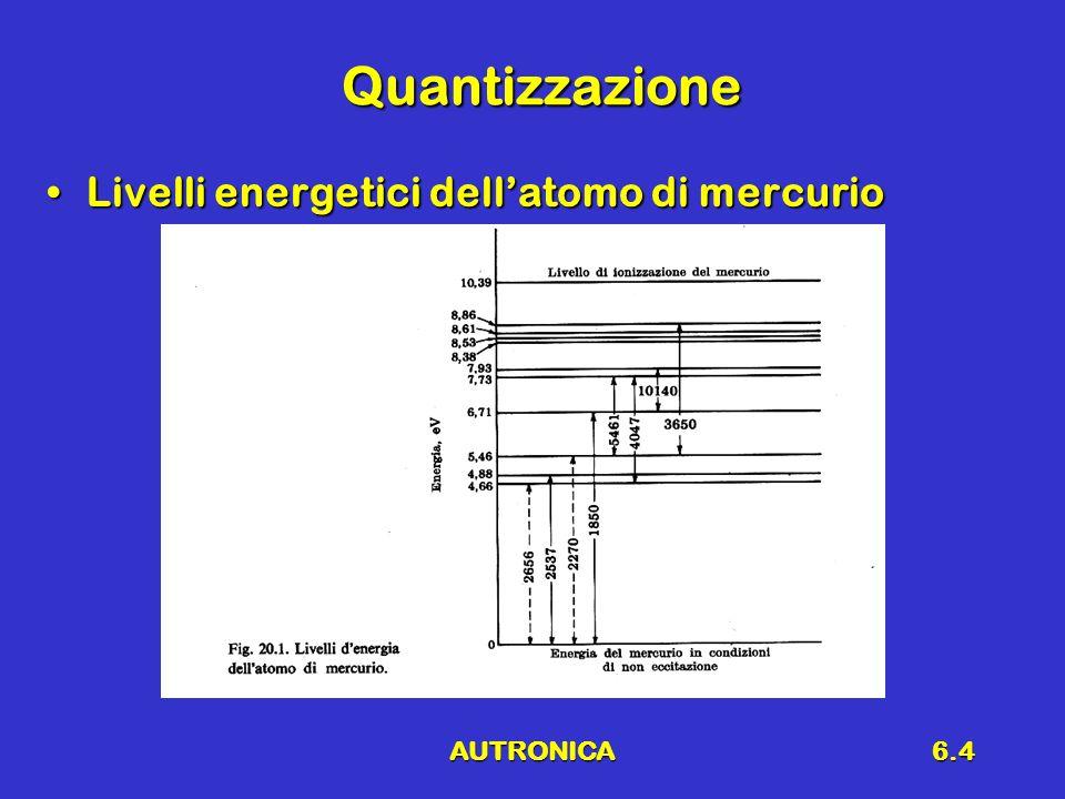 AUTRONICA6.15 Conclusioni –Generatori dipendenti –Esempi –Semiconduttori –Diodo a giunzione