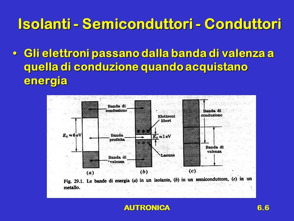 AUTRONICA6.6 Isolanti - Semiconduttori - Conduttori Gli elettroni passano dalla banda di valenza a quella di conduzione quando acquistano energiaGli elettroni passano dalla banda di valenza a quella di conduzione quando acquistano energia