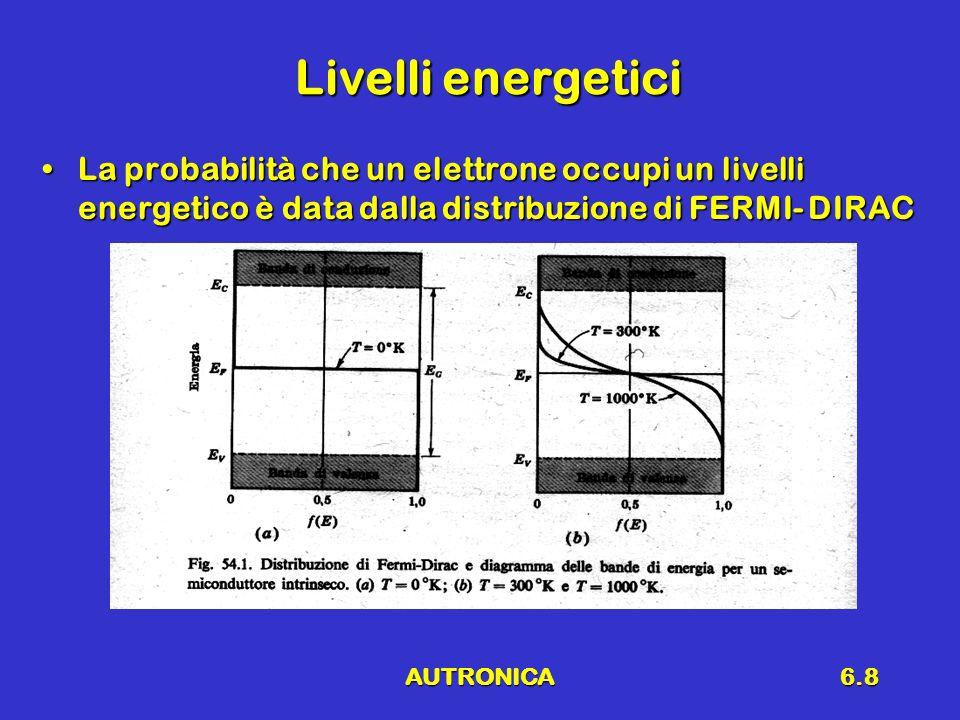 AUTRONICA6.8 Livelli energetici La probabilità che un elettrone occupi un livelli energetico è data dalla distribuzione di FERMI- DIRACLa probabilità che un elettrone occupi un livelli energetico è data dalla distribuzione di FERMI- DIRAC