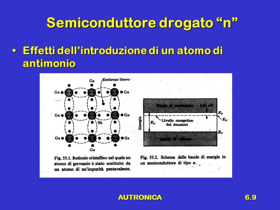 AUTRONICA6.9 Semiconduttore drogato n Effetti dellintroduzione di un atomo di antimonioEffetti dellintroduzione di un atomo di antimonio