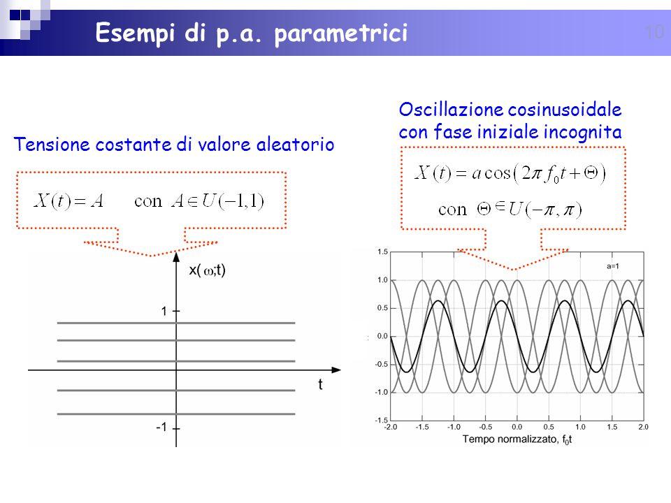 10 Esempi di p.a. parametrici Oscillazione cosinusoidale con fase iniziale incognita Tensione costante di valore aleatorio