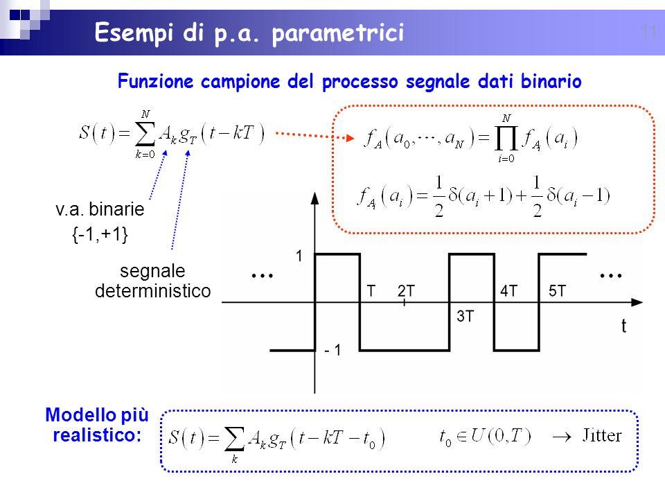 11 Funzione campione del processo segnale dati binario Esempi di p.a. parametrici v.a. binarie {-1,+1} segnale deterministico Modello più realistico: