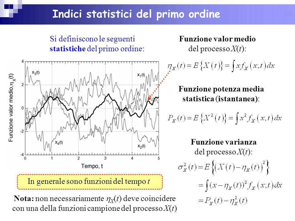 14 Indici statistici del primo ordine Funzione valor medio del processo X(t): Funzione potenza media statistica (istantanea): Si definiscono le seguen