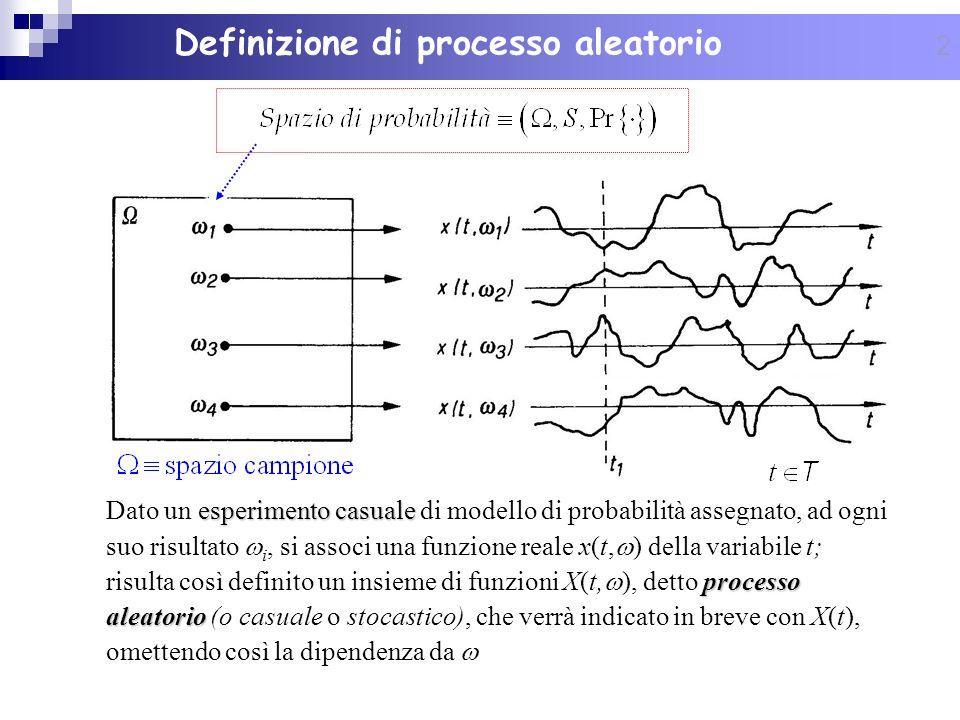 2 Definizione di processo aleatorio esperimento casuale processo aleatorio Dato un esperimento casuale di modello di probabilità assegnato, ad ogni su