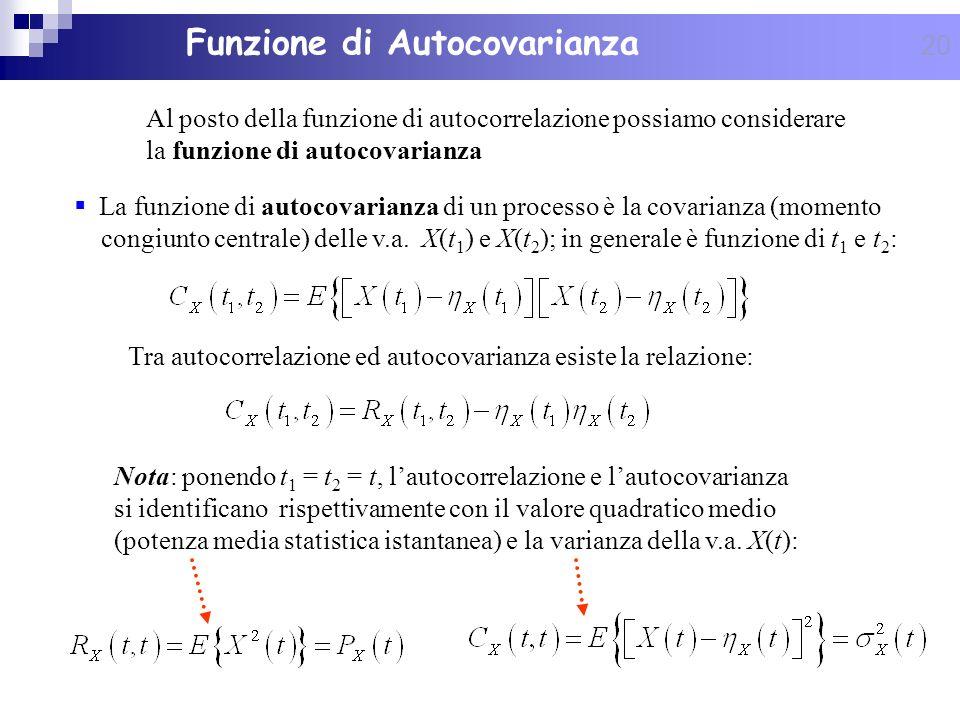 20 Funzione di Autocovarianza Al posto della funzione di autocorrelazione possiamo considerare la funzione di autocovarianza La funzione di autocovari