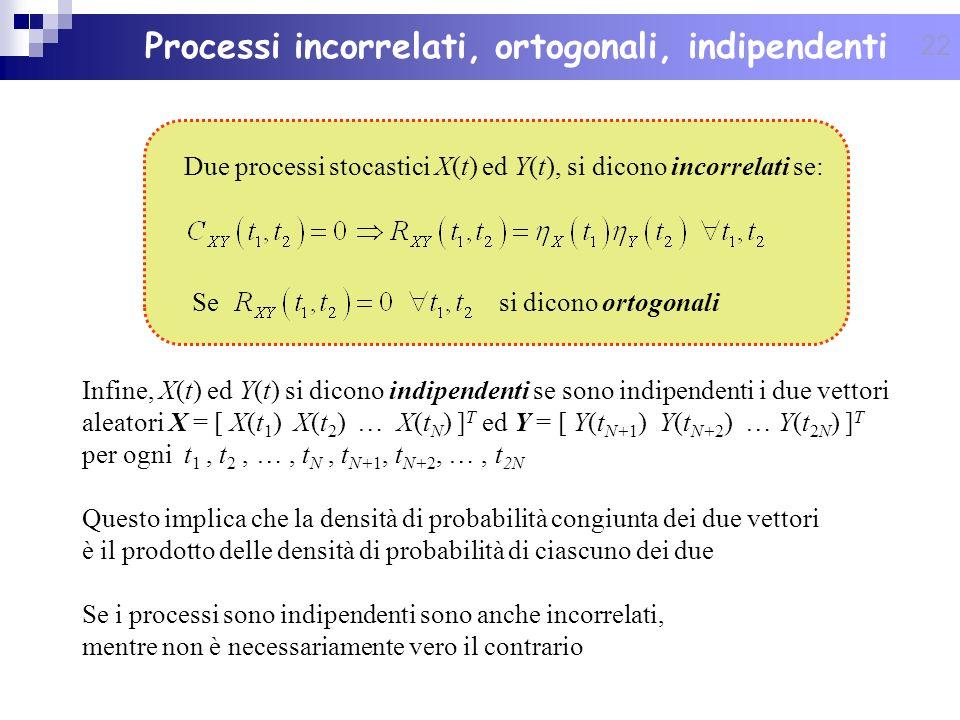 22 Due processi stocastici X(t) ed Y(t), si dicono incorrelati se: Se si dicono ortogonali Infine, X(t) ed Y(t) si dicono indipendenti se sono indipen