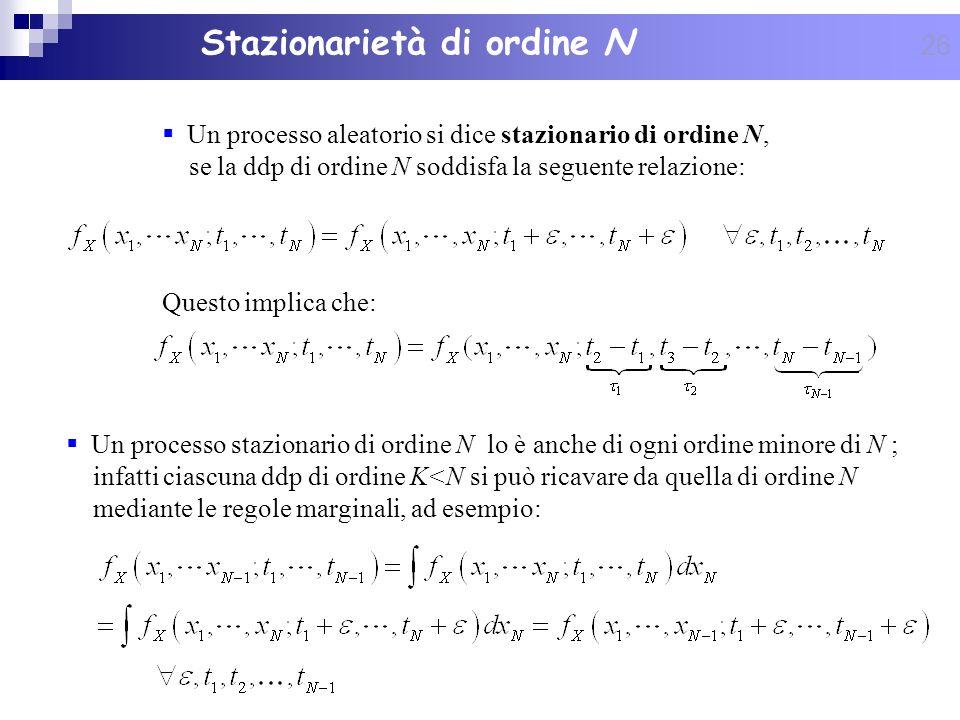26 Stazionarietà di ordine N Un processo stazionario di ordine N lo è anche di ogni ordine minore di N ; infatti ciascuna ddp di ordine K<N si può ric
