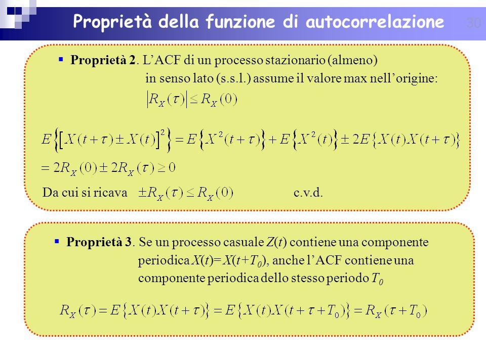 30 Proprietà della funzione di autocorrelazione Proprietà 2. LACF di un processo stazionario (almeno) in senso lato (s.s.l.) assume il valore max nell