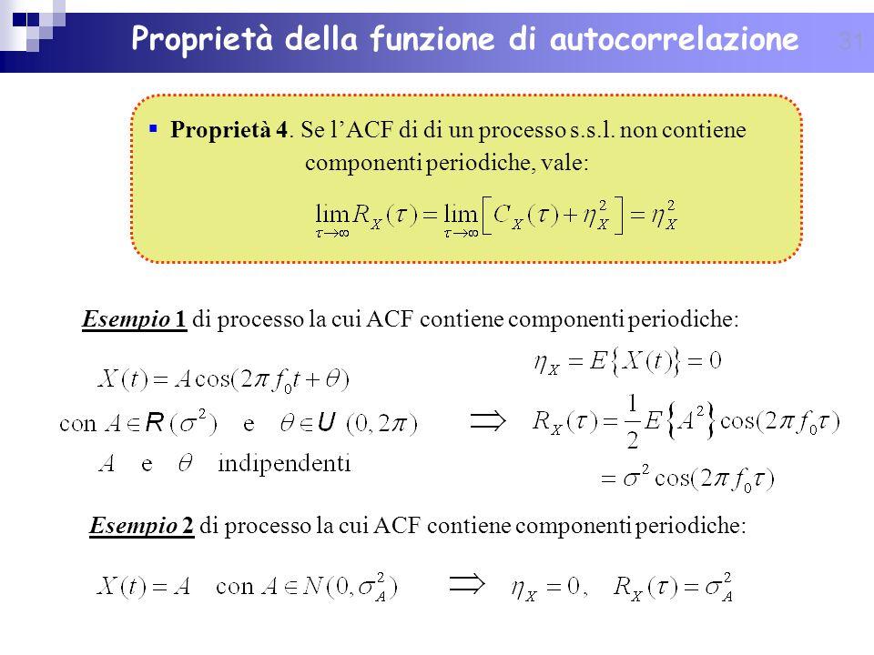 31 Proprietà 4. Se lACF di di un processo s.s.l. non contiene componenti periodiche, vale: Esempio 1 di processo la cui ACF contiene componenti period