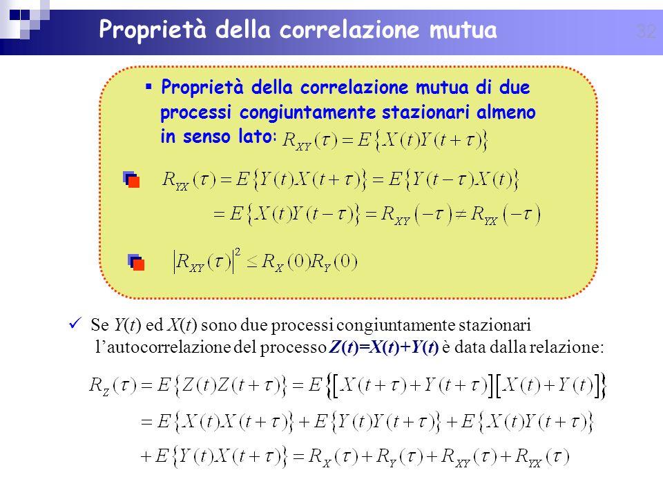 32 Proprietà della correlazione mutua Proprietà della correlazione mutua di due processi congiuntamente stazionari almeno in senso lato: Se Y(t) ed X(