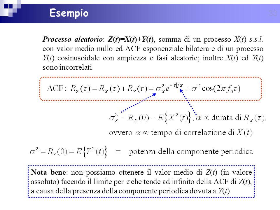 33 Processo aleatorio: Z(t)=X(t)+Y(t), somma di un processo X(t) s.s.l. con valor medio nullo ed ACF esponenziale bilatera e di un processo Y(t) cosin