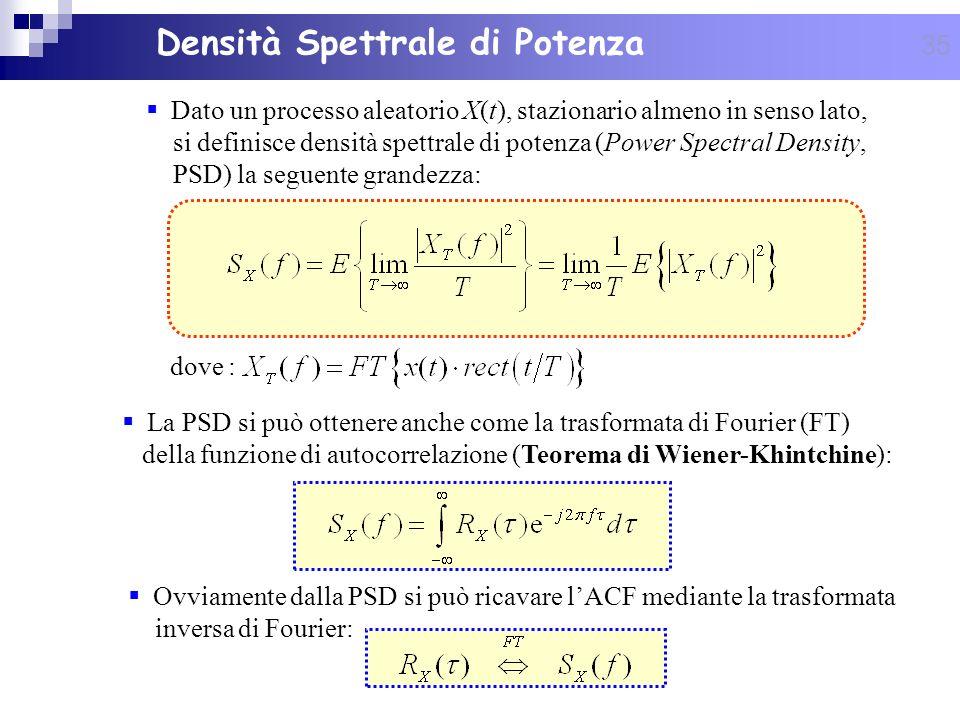 35 Densità Spettrale di Potenza Dato un processo aleatorio X(t), stazionario almeno in senso lato, si definisce densità spettrale di potenza (Power Sp